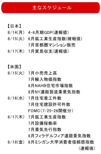 株式見通し8-10