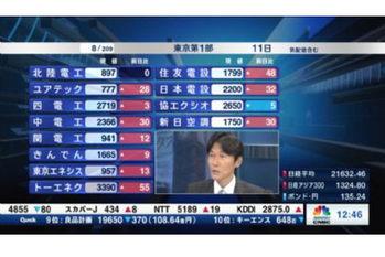 個別株を斬る【2019/07/11】