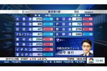 東証1部全銘柄解説【2021/01/08】