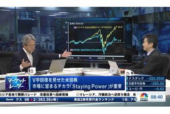 マーケット・レーダー【2020/06/25】