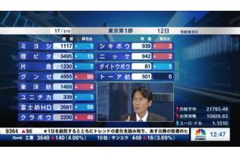 個別株を斬る【2019/09/12】