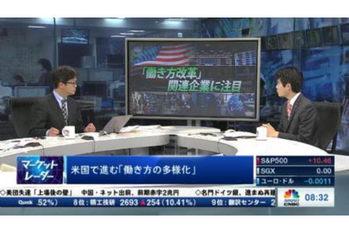 【2019/03/19】マーケット・レーダー