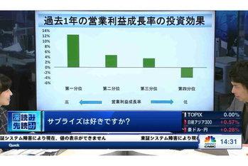 深読み・先読み【2020/10/01】