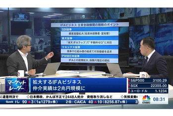 マーケット・レーダー【2020/07/01】