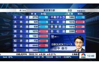 東証1部全銘柄解説【2021/06/08】