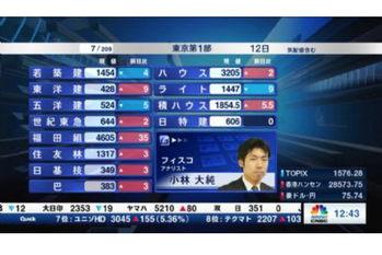 個別株を斬る【2019/07/12】