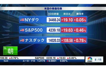 朝エクスプレス マーケット解説【2021/06/11】