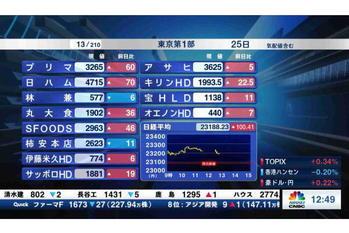 個別株を斬る【2020/09/25】