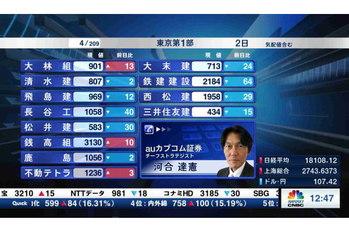 個別株を斬る【2020/04/02】