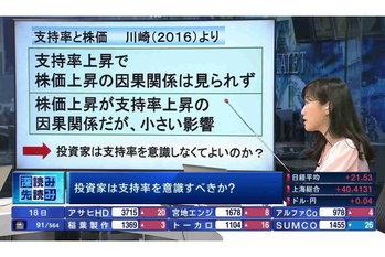 深読み・先読み【2020/09/18】