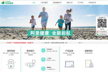 中国経済,医薬品通販,EC,小売業界