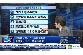 マーケット・レーダー【2020/09/18】