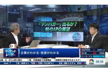 マーケット・レーダー【2020/09/16】