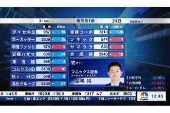 個別株を斬る【2020/06/24】