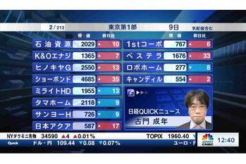 東証1部全銘柄解説【2021/06/09】
