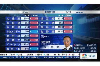 個別株を斬る【2020/05/27】