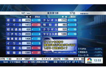 個別株を斬る【2020/09/17】