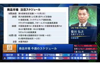 コモディティー情報【2020/09/28】