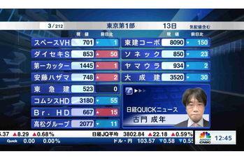 東証1部全銘柄解説【2021/01/13】