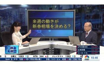 深読み・先読み【2019/12/06】