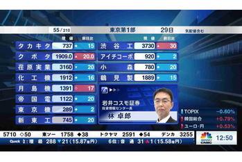 個別株を斬る【2020/09/29】