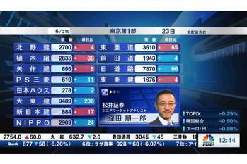 個別株を斬る【2020/09/23】