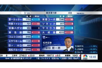 個別株を斬る【2019/12/04】