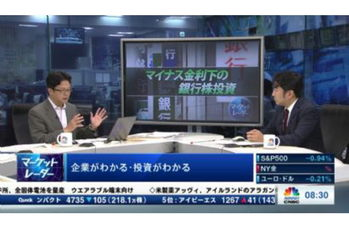 マーケット・レーダー【2019/06/26】
