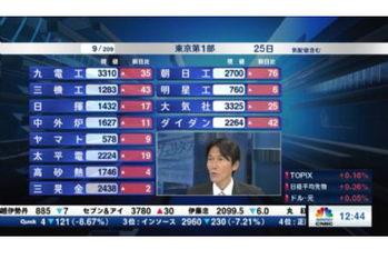 個別株を斬る【2019/07/25】