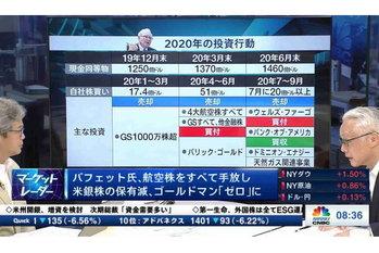 マーケット・レーダー【2020/09/29】