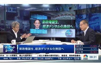 マーケット・レーダー【2020/09/28】