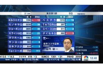 個別株を斬る【2019/07/09】