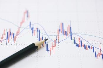 株取引,テクニカル分析