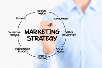 中小企業,成功,マーケティング戦略