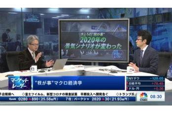 マーケット・レーダー【2020/02/21】