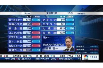 個別株を斬る【2019/07/16】