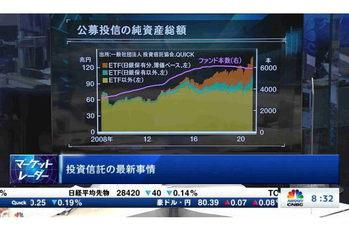 マーケット・レーダー【2021/01/14】