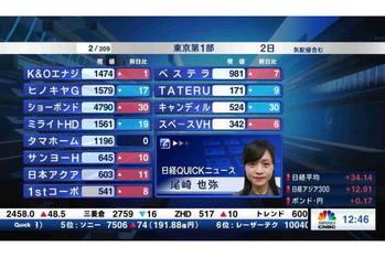 個別株を斬る【2020/07/02】