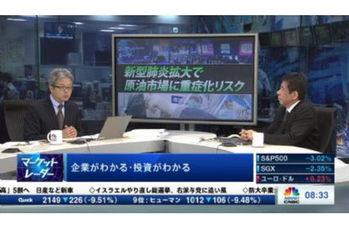 マーケット・レーダー【2020/02/26】