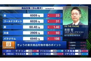 コモディティー情報【2020/05/26】