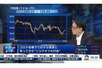 マーケット・レーダー【2020/09/25】