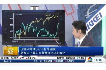 マーケット関係者解説【2021/09/13】