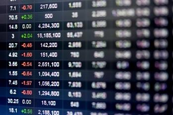 日経平均株価,225,配当利回りランキング