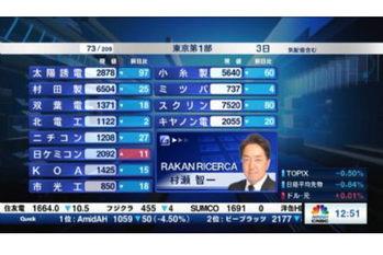 個別株を斬る【2019/12/03】