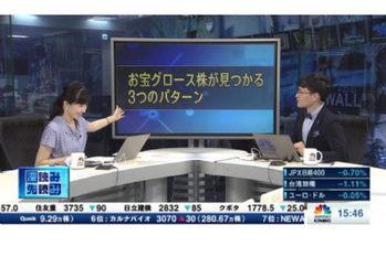 深読み・先読み【2019/07/03】