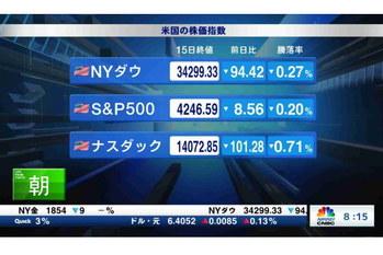朝エクスプレス マーケット解説【2021/06/16】
