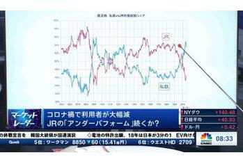 マーケット・レーダー【2020/09/23】
