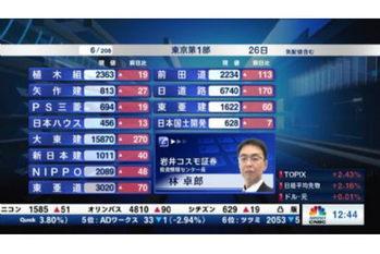 【2019/03/26】個別株を斬る
