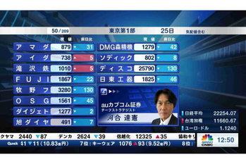 個別株を斬る【2020/06/25】