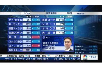 個別株を斬る【2020/02/18】